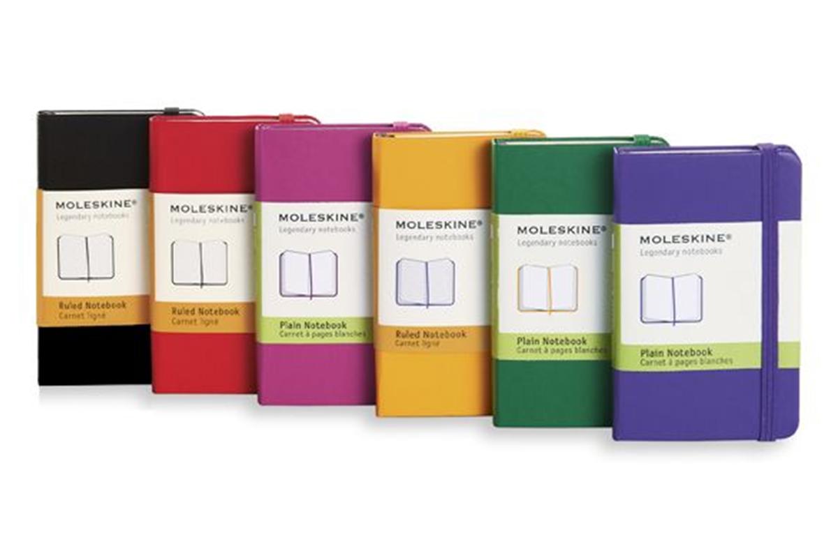 Moleskine Plain Hard Cover Notebook XS Green